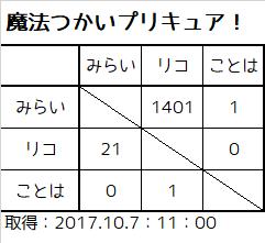 f:id:kasumi19732004:20171009214946p:plain