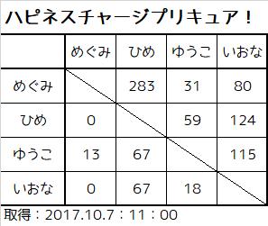 f:id:kasumi19732004:20171009215034p:plain