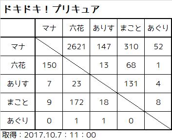f:id:kasumi19732004:20171009215059p:plain