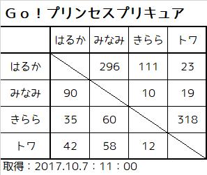 f:id:kasumi19732004:20171009215136p:plain