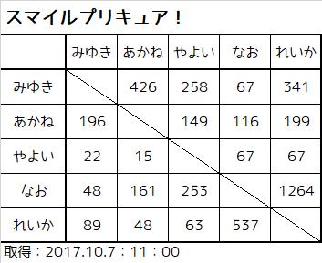 f:id:kasumi19732004:20171009215206p:plain