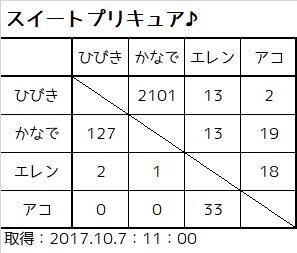 f:id:kasumi19732004:20171009215235p:plain