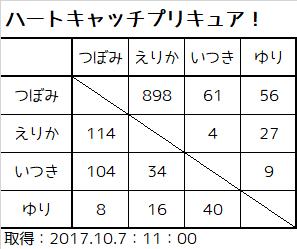 f:id:kasumi19732004:20171009215255p:plain
