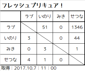 f:id:kasumi19732004:20171009215322p:plain