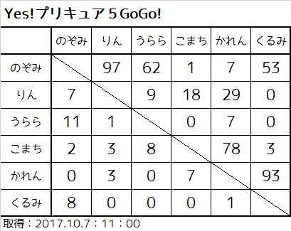 f:id:kasumi19732004:20171009215354p:plain