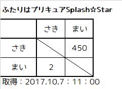 f:id:kasumi19732004:20171009215420p:plain