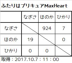 f:id:kasumi19732004:20171009215454p:plain
