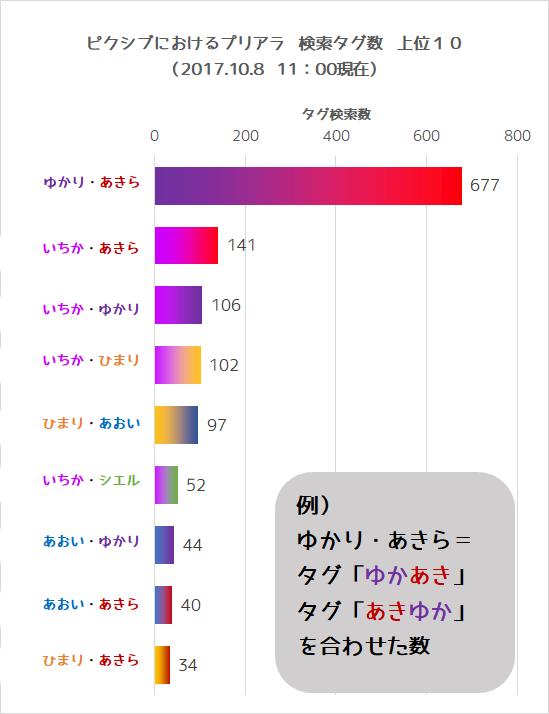 f:id:kasumi19732004:20171011000736p:plain