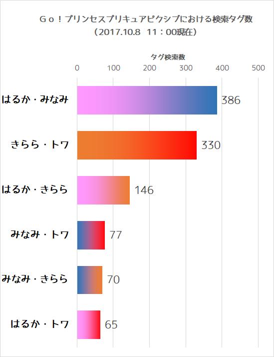 f:id:kasumi19732004:20171011000856p:plain