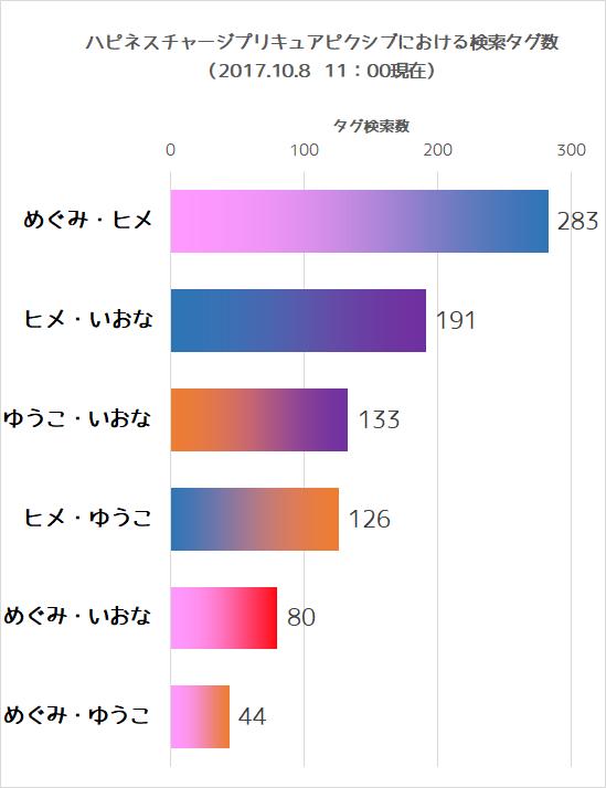 f:id:kasumi19732004:20171011000916p:plain