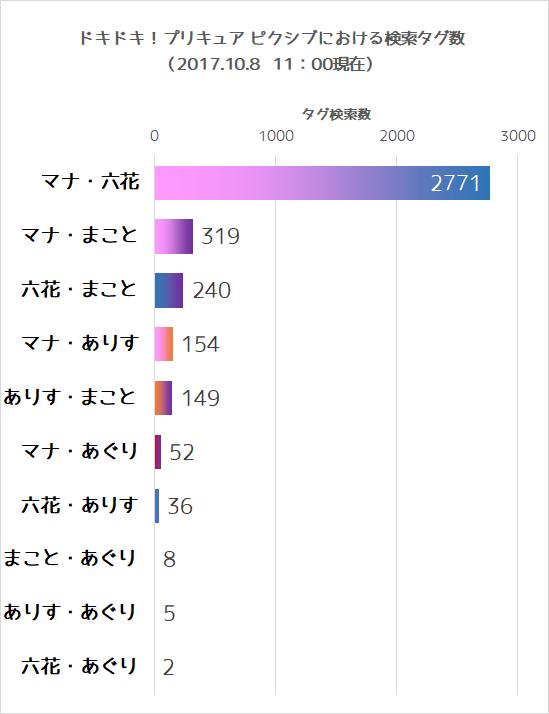 f:id:kasumi19732004:20171011001000p:plain