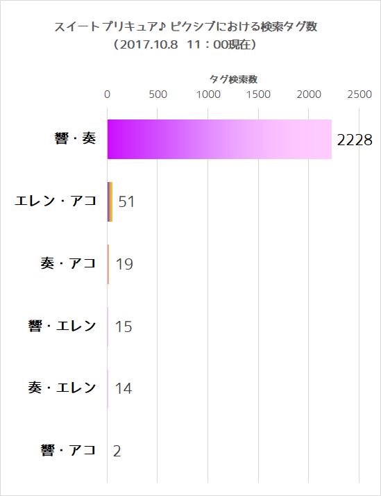 f:id:kasumi19732004:20171011001135p:plain