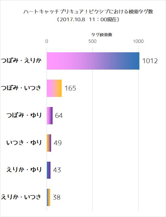 f:id:kasumi19732004:20171011001226p:plain