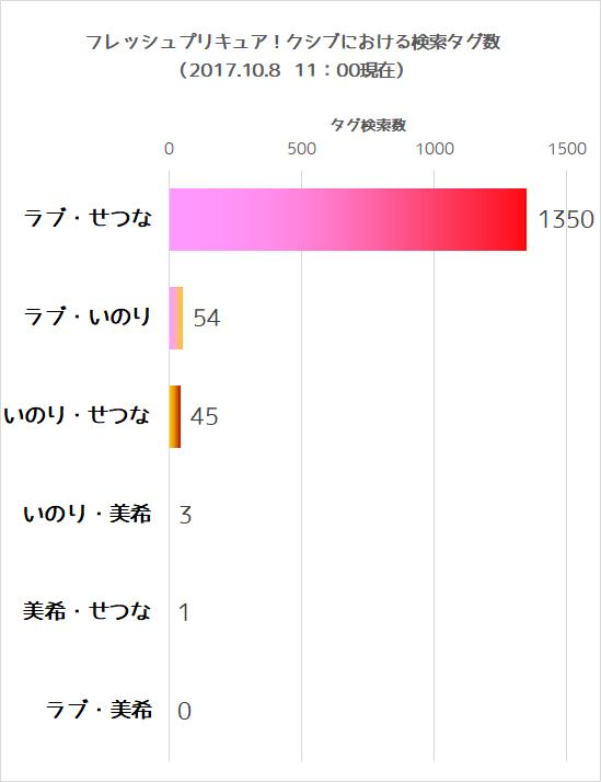 f:id:kasumi19732004:20171011001340p:plain
