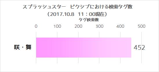 f:id:kasumi19732004:20171011001613p:plain