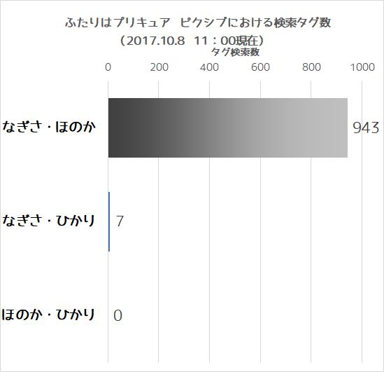 f:id:kasumi19732004:20171011001656p:plain