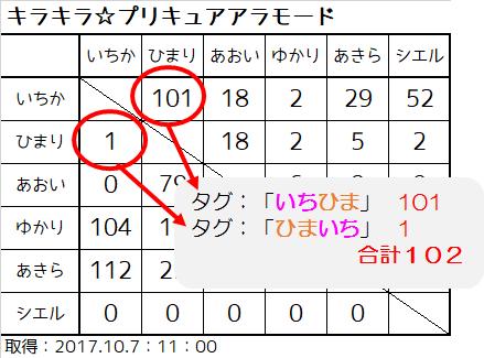 f:id:kasumi19732004:20171011142538p:plain