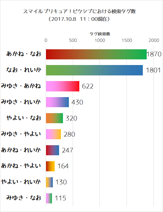 f:id:kasumi19732004:20171013213428p:plain
