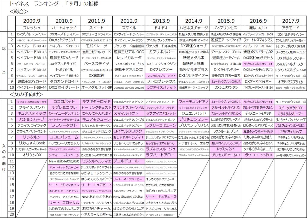 f:id:kasumi19732004:20171018194307p:plain