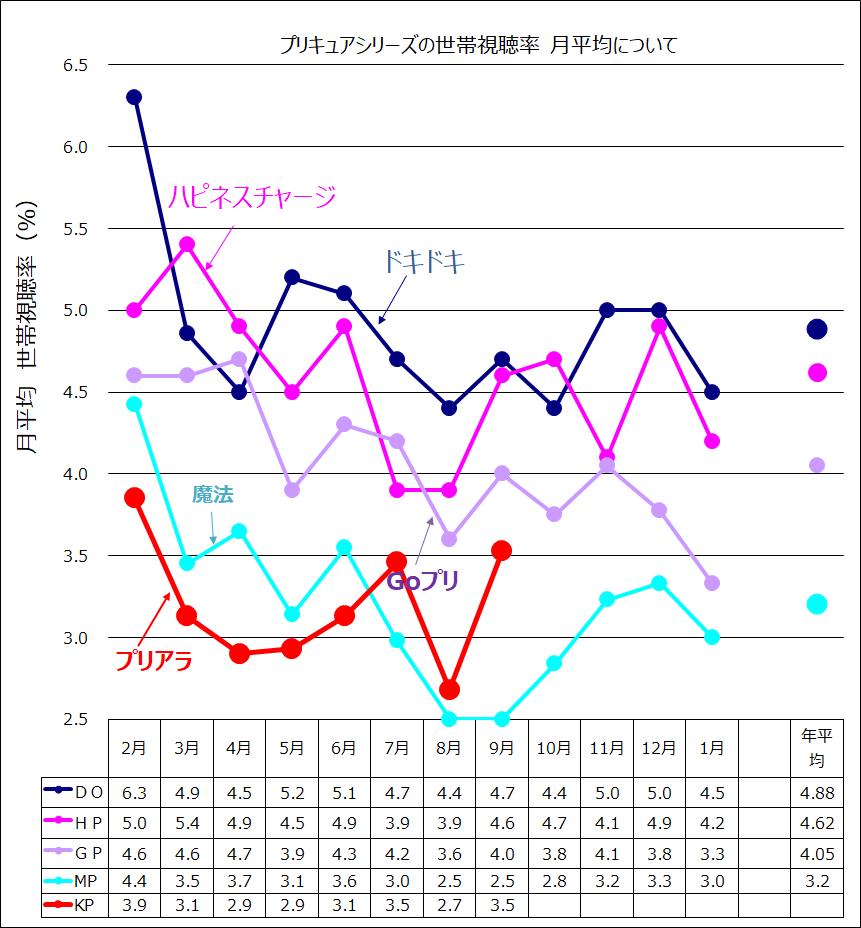 f:id:kasumi19732004:20171018231853p:plain