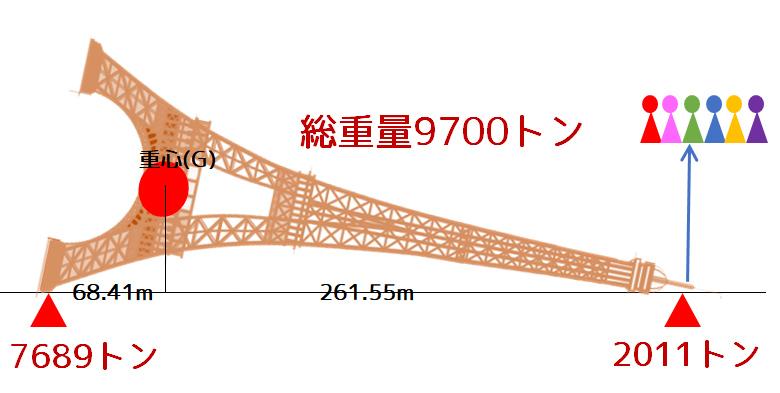 f:id:kasumi19732004:20171119100053j:plain