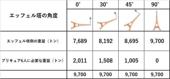 f:id:kasumi19732004:20171119110925p:plain