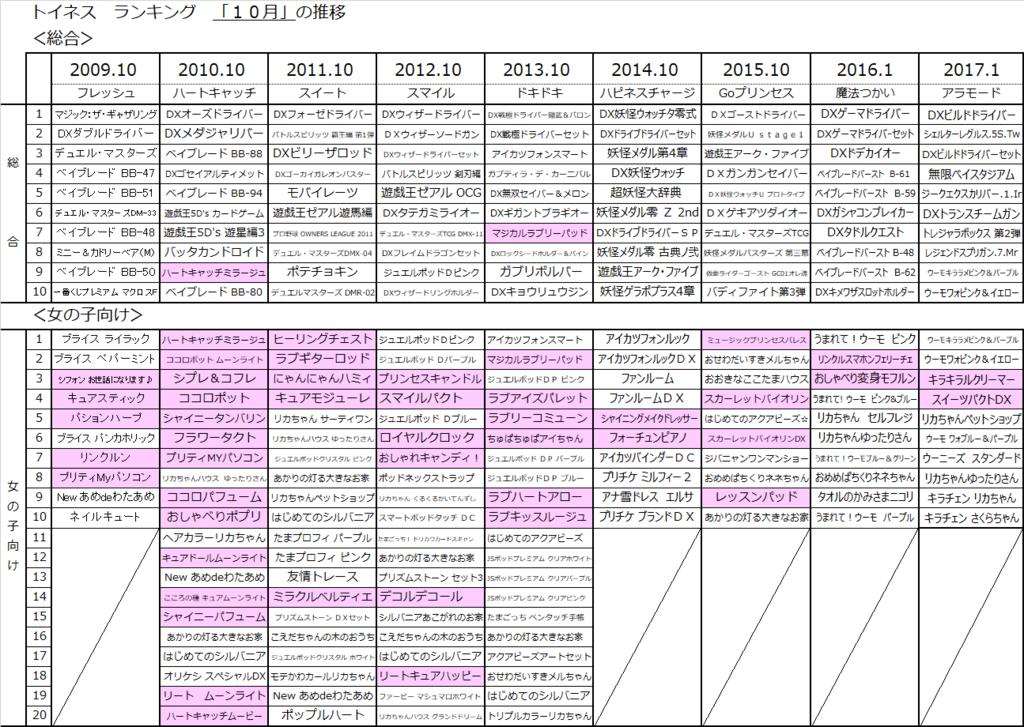 f:id:kasumi19732004:20171121213246p:plain
