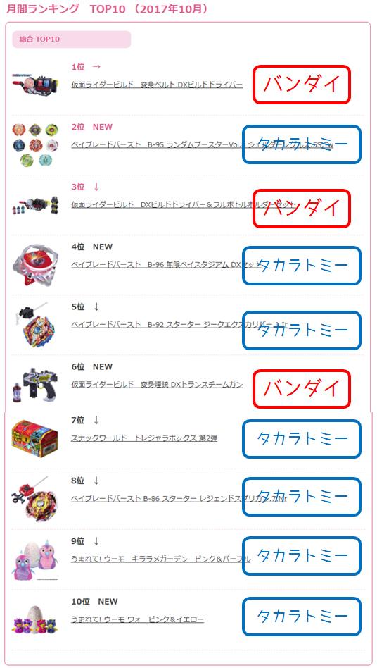 f:id:kasumi19732004:20171121214934j:plain