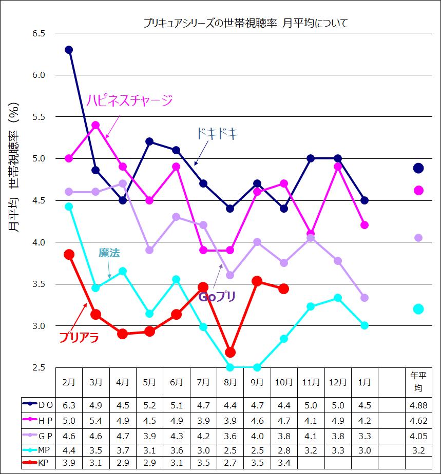 f:id:kasumi19732004:20171122234050p:plain