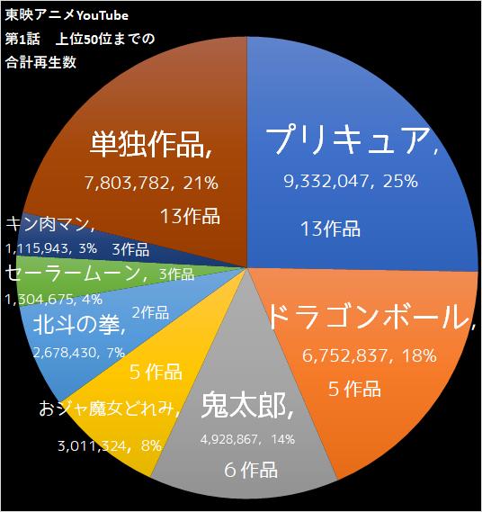 f:id:kasumi19732004:20171221152011p:plain
