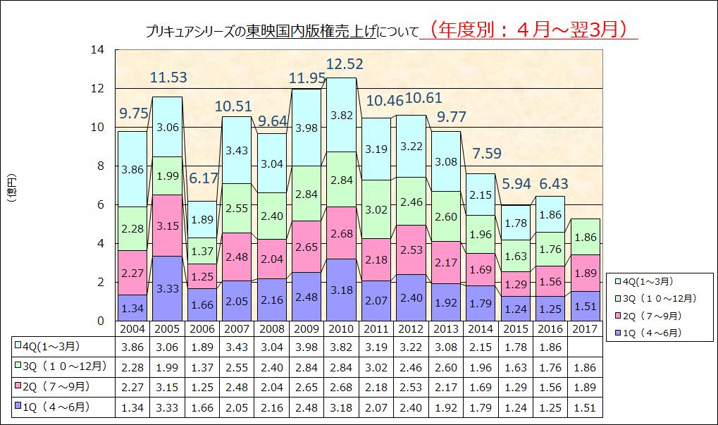 f:id:kasumi19732004:20180126202251p:plain