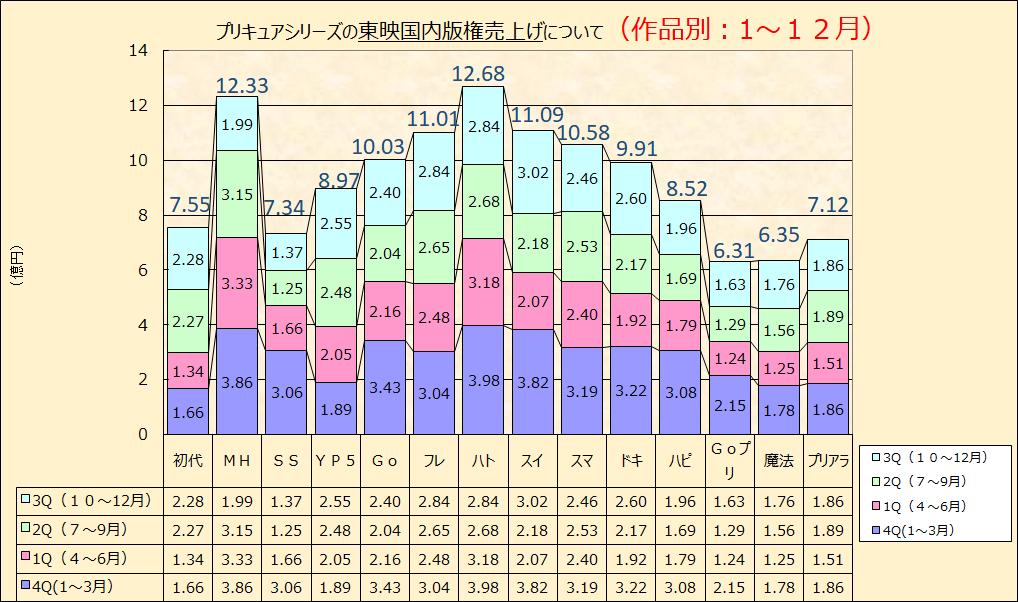 f:id:kasumi19732004:20180126203247p:plain