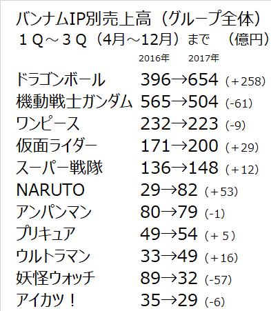 f:id:kasumi19732004:20180209215701j:plain