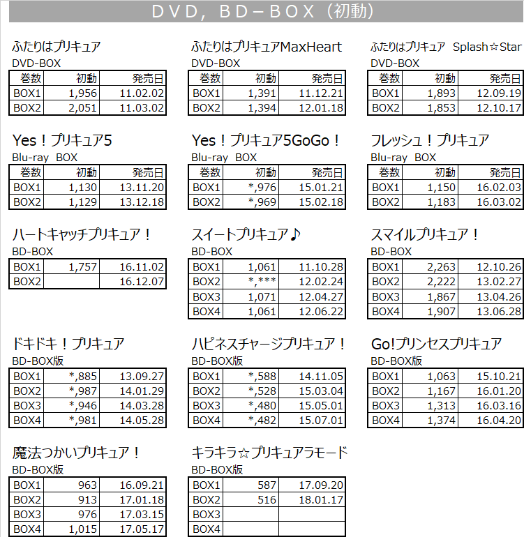 f:id:kasumi19732004:20180213232646p:plain