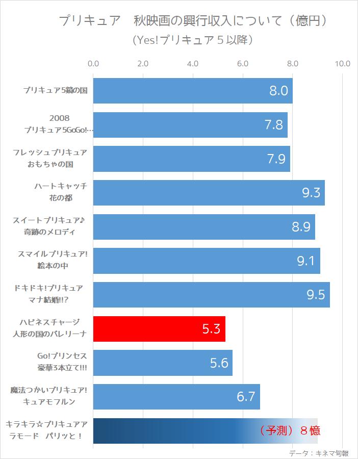 f:id:kasumi19732004:20180222111043p:plain