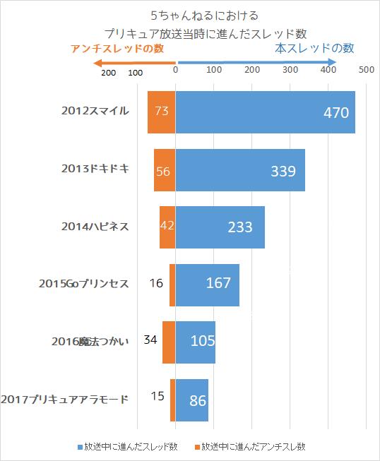 f:id:kasumi19732004:20180222205508p:plain