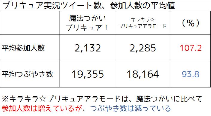 f:id:kasumi19732004:20180222222259p:plain