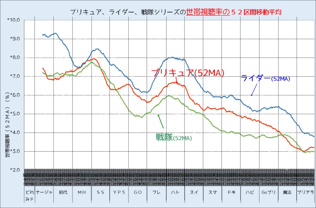 f:id:kasumi19732004:20180224141240j:plain