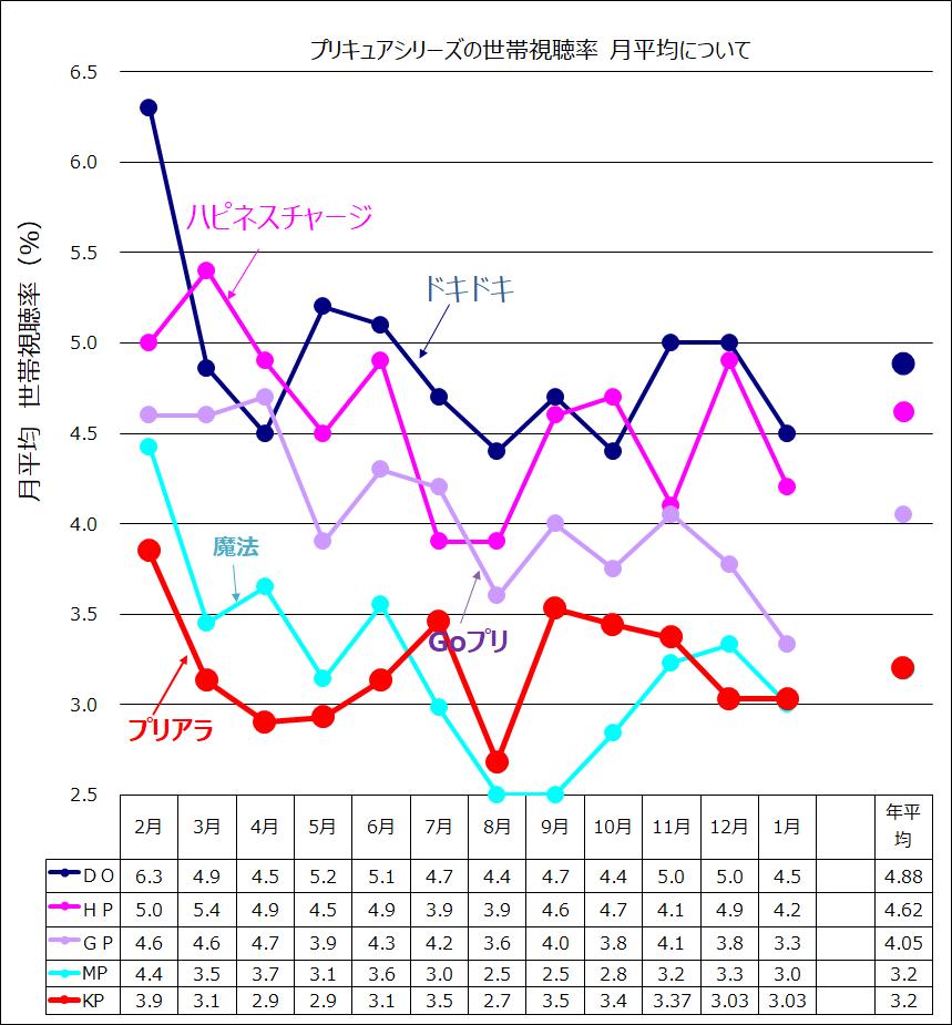 f:id:kasumi19732004:20180224141445p:plain