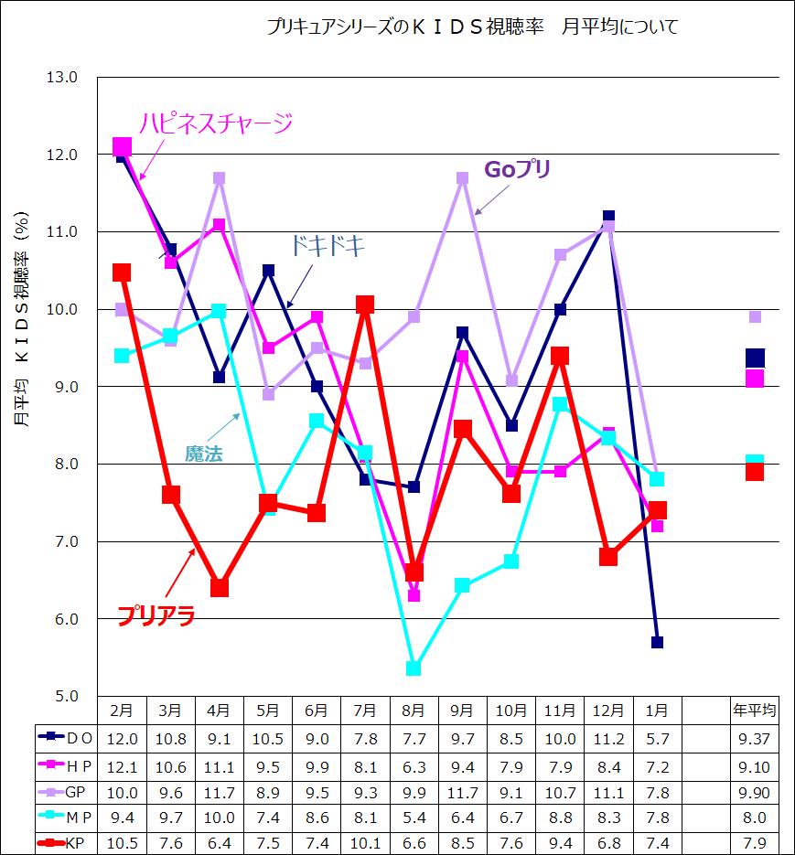 f:id:kasumi19732004:20180224141502p:plain