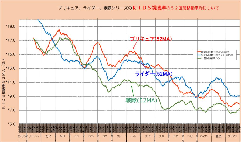 f:id:kasumi19732004:20180224141830p:plain