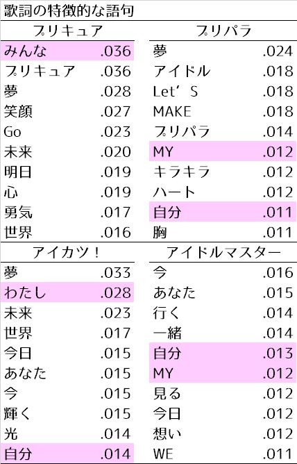 f:id:kasumi19732004:20180408124812p:plain