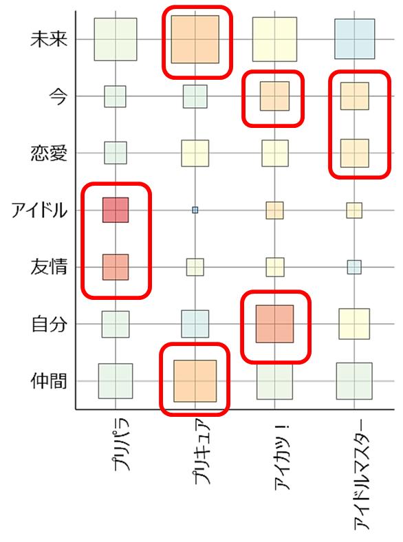 f:id:kasumi19732004:20180408160716p:plain