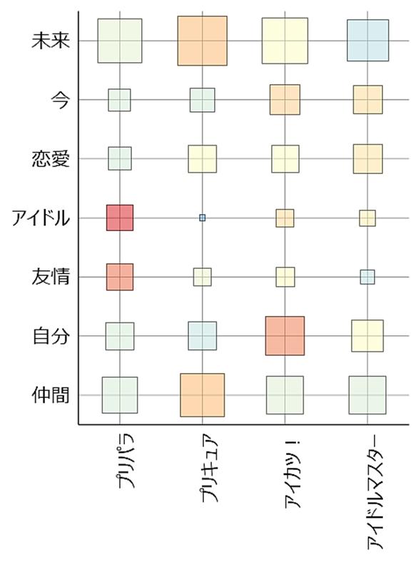 f:id:kasumi19732004:20180408160750p:plain