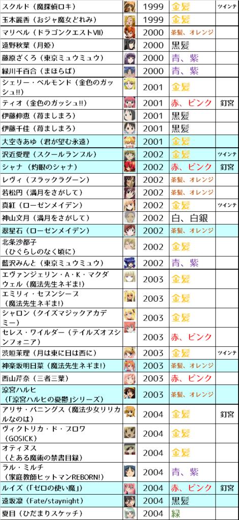 f:id:kasumi19732004:20180421211924p:plain