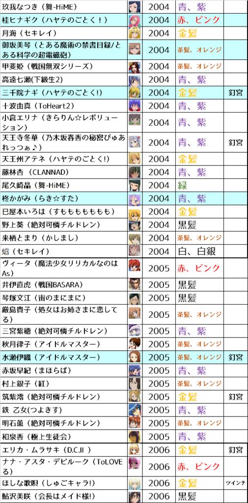 f:id:kasumi19732004:20180421211959p:plain
