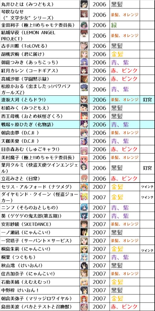f:id:kasumi19732004:20180421212029p:plain