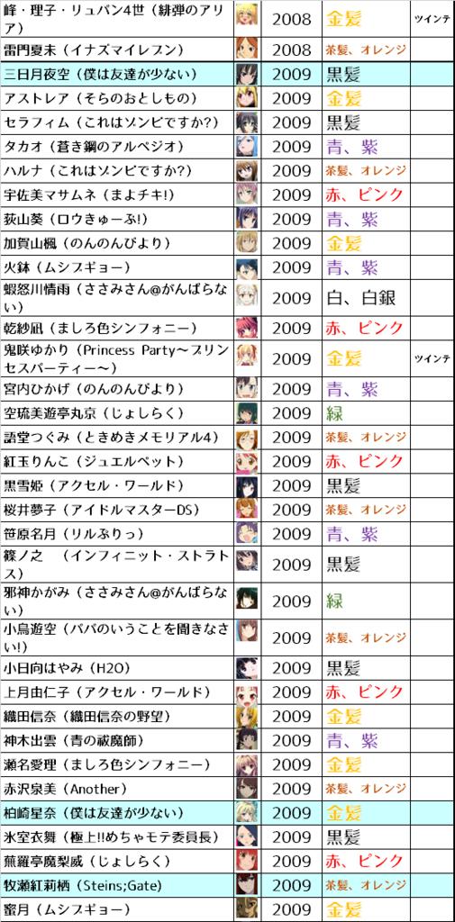 f:id:kasumi19732004:20180421212125p:plain