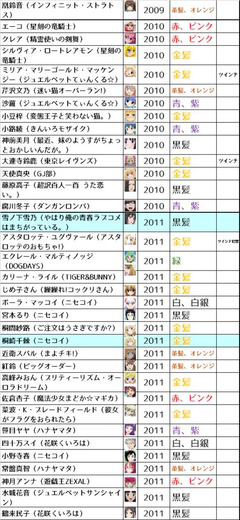 f:id:kasumi19732004:20180421212157p:plain