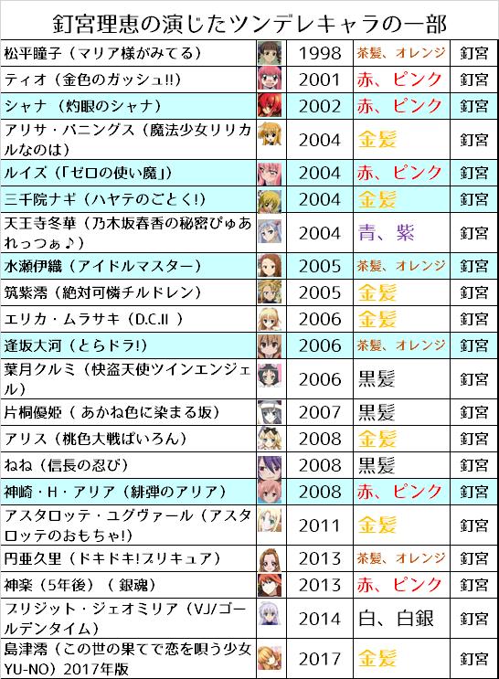 f:id:kasumi19732004:20180425112109p:plain